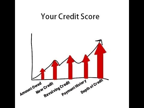 First-Time Home Buyer – Building a Good Credit Score | Upgrade My Credit –  817-886-0302