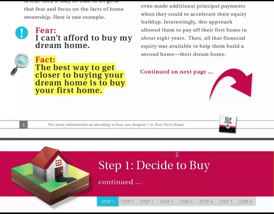 First Time Home Buyer Guide – Step 1- Decide to Buy